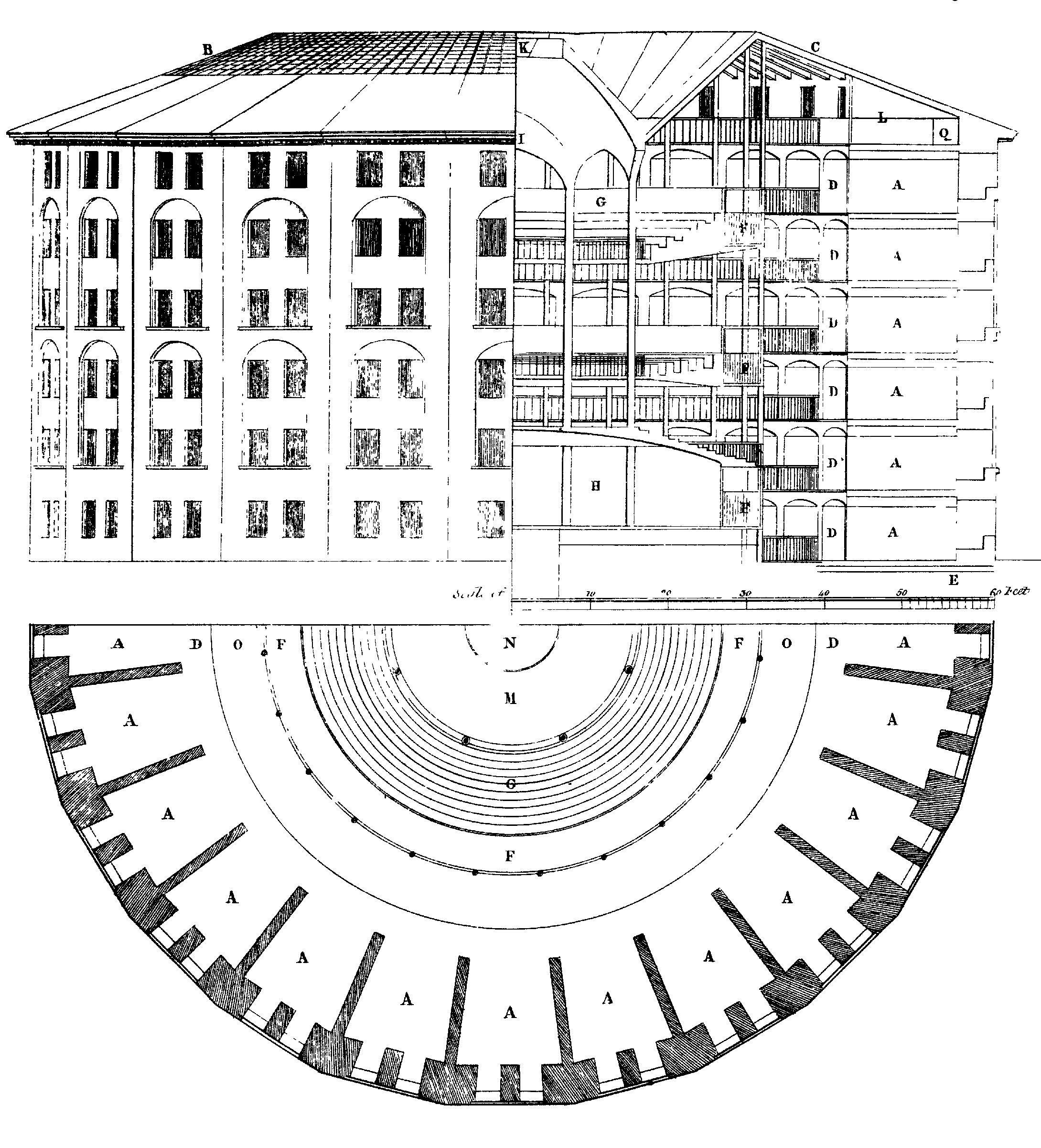 Plano arquitectónico de un panóptico